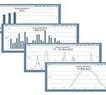 manutenzione pannelli fotovoltaici pulizia monitoraggio impianto fotovoltaico