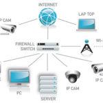 progettazione reti ip corna bergamo